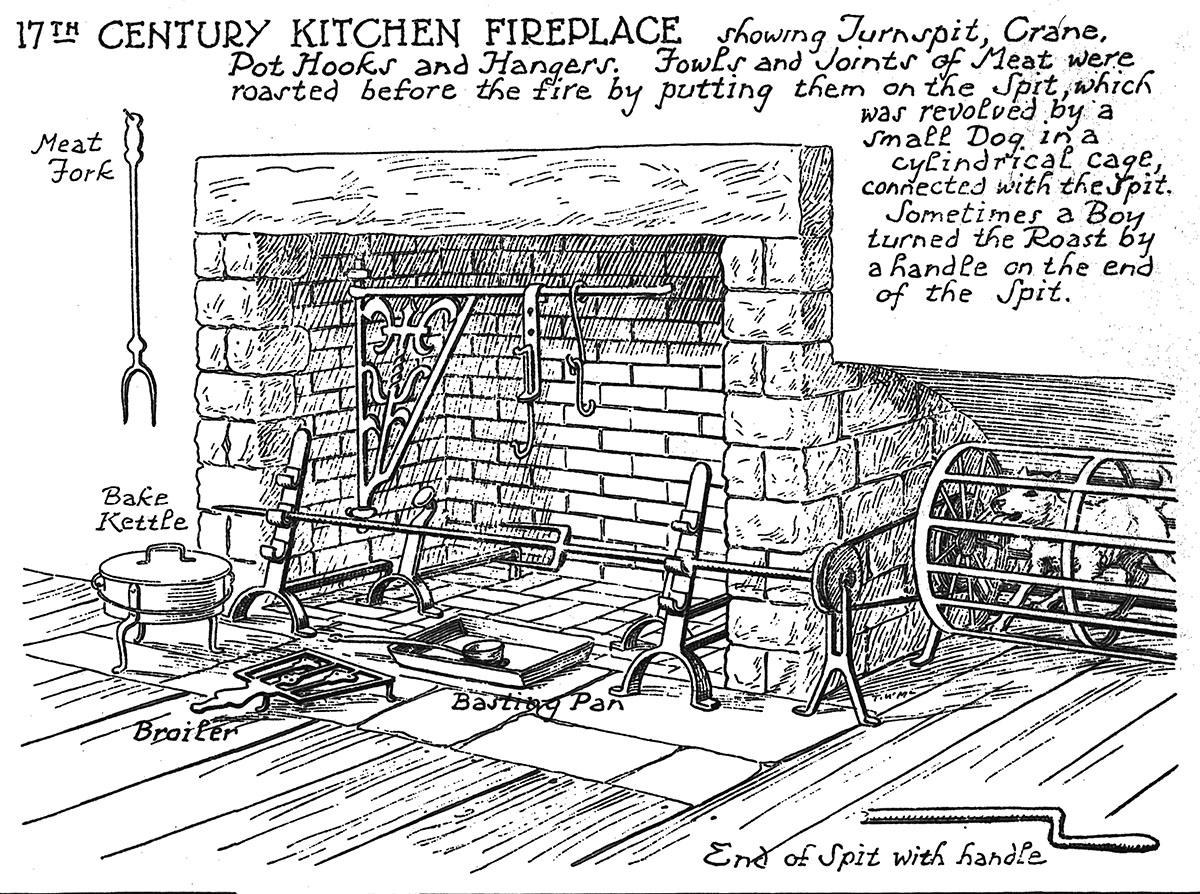 17th Century Kitchen Fireplace