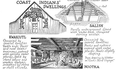 {Coast Indians' Dwellings}