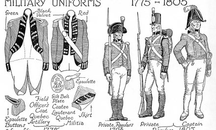 {Military Uniforms, 1775-1805}