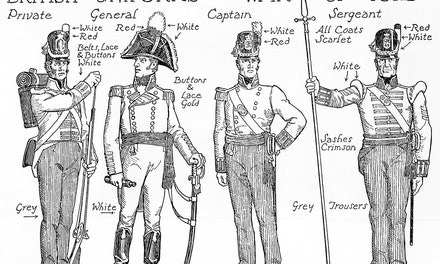 British Uniforms, War Of 1812