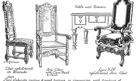 French Furniture, Late 17th Century