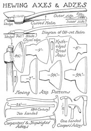 Hewing Axes And Adzes