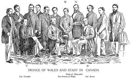 Prince of Wales and Staff in Canada